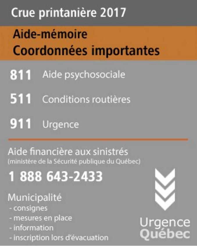 Vaudreuil, Flood 2017.West Island Blog, West Island News, Rhonda Massad