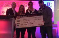 $48,000 to Furnish Ricochet Project