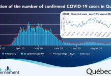 Covid resurgence